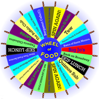 krazydad blog archive can t agree where to eat spin the wheel