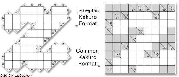 graphic relating to Kakuro Puzzles Printable known as Kakuro Puzzles