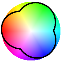 Tutorial: Making annoying rainbows and other color cycles in